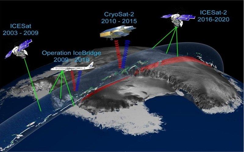 Antártida para buscar a la Atlántida