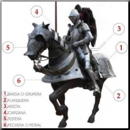 Partes de la armadura de un caballo medieval